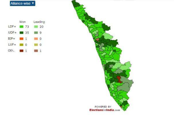 The trends in Kerala at 2 pm