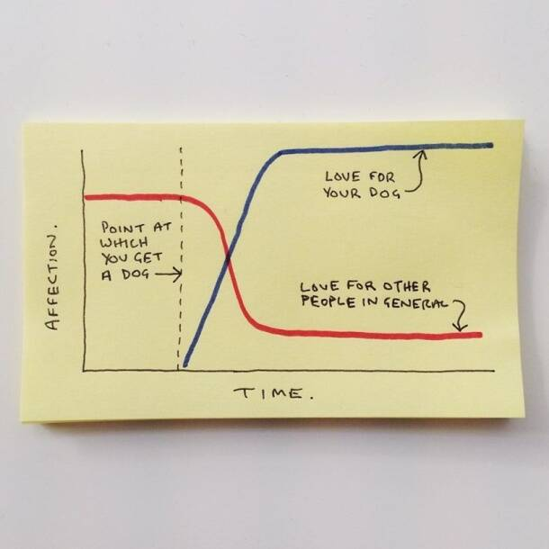 16 illustrations that perfectly sum up the realities of adulthood