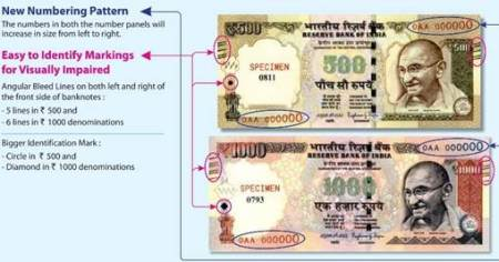 Rs 1000 note, rbi, new bank notes, raghuram rajan, rajan news, 1000 rupee note, currency, india notes, india currency note, news, india news, business news