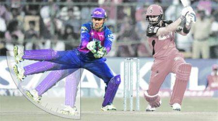 Mahendra Singh Dhoni's pythagoras in gloves