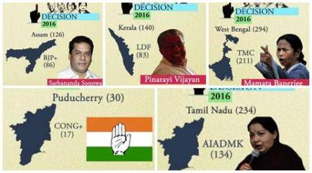 Elections 2016: Three Reasons Behind Each State Victory