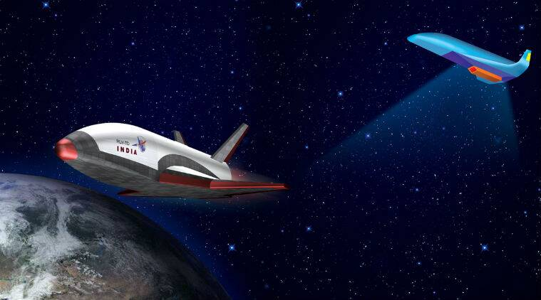 ISRO space shuttle, Indian Space Research Organisation, India Space Shuttle, India Space, isro news, India space shuttle, RLV TD, space, science, technology, technology news