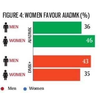 lokniti-jaya-poll-3