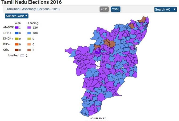 election results, tamil nadu election results, tamil nadu elections, TN elections live, tn election results, elections 2016, election results election results, elections news, Election results 2016 Tamil Nadu LIVE, Tamil Nadu election Results, Tamil Nadu election Results LIVE, LIVE Tamil Nadu election Results, election results, live election results, election results, live Tamil Nadu elections, live Tamil Nadu election results, Tamil nadu election result online, election result online, election results in Tamil Nadu, Assembly Results 2016, Election Result 2016, Tamil Nadu election results 2016, election results Tamil Nadu, Tamil Nadu Election Result Live, Tamil Nadu election results live, Tamil Nadu election result update, Tamil Nadu election news, TN election counting, BJP results, AIADMK results, INC results, jayalalithaa cm, jayalalitha cm,