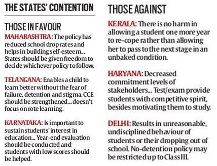 right to education, rte, rte students, rte passing students, students failing rte, District Information System for Education, dise, Central Advisory Board for Education, cabe, hrd ministry, manish sisodia, bhupendrasinh chudsama, detention policy, detention policy education, learning outcome evaluation system