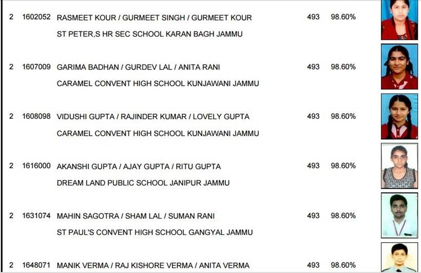 JKBOSE Class 10 Results 2016: Check the merit list here | Education