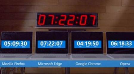 Microsoft, Microsoft Edge, Google Chrome, Microsoft Edge vs Google Chrome, Edge vs Chrome, Chrome browser, gadgets, tech news, technology