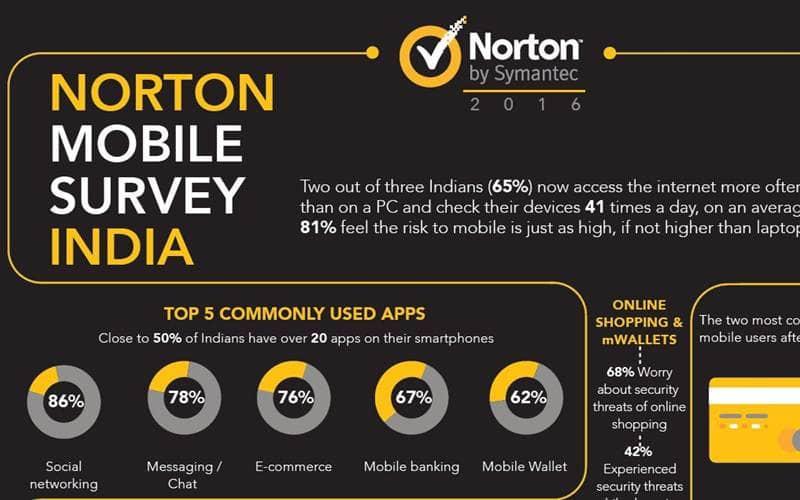 norton, smartphones, mobile phones, smartphone apps, norton, norton by symantec, smartphone mobile apps, security, cybersecurity, smartphone security, tech news, technology