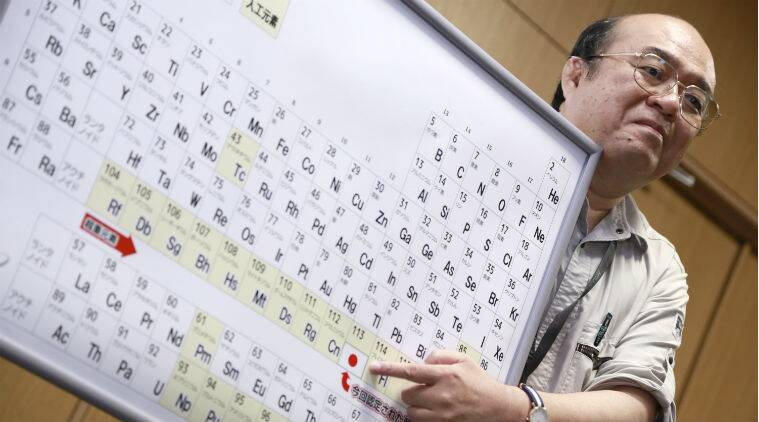 periodic table, periodic table elements, periodic table elements new names, chemical element new names, chemical elements new Russian name, element Japanese name, science, technology, technology news