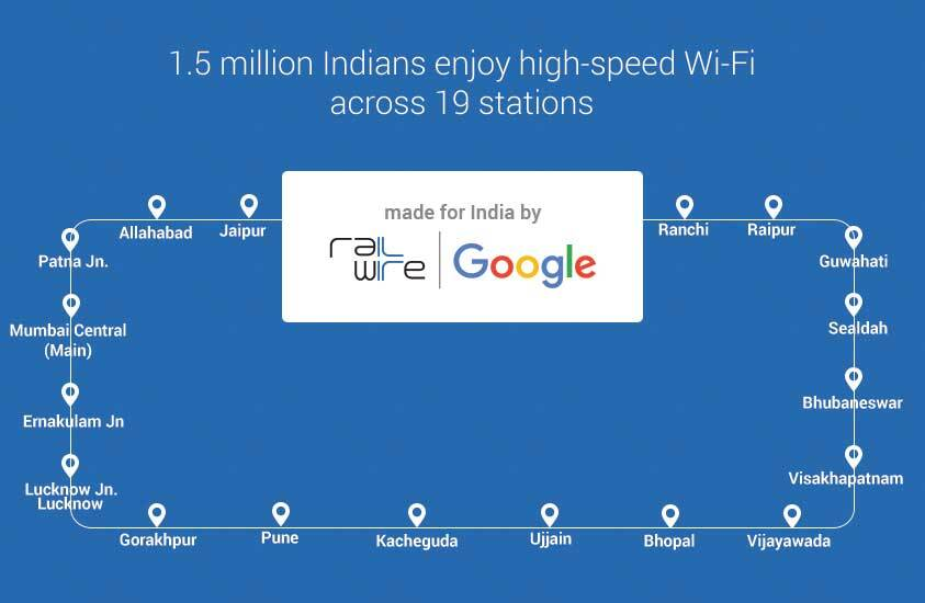 Google WiFi, Google Free WiFi, Google Free WiFi users, Google railway wifi, Google WiFi railway station, Google, Google India, free wifi at train station, technology, technology news