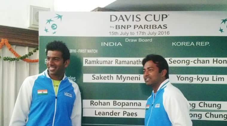 India, South Korea, Davis Cup, India South Korea Davis Cup, Davis Cup, Davis Cup Asia Group 1, Davis Cup World Group playoff, Davis Cup World group, tennis news, tennis