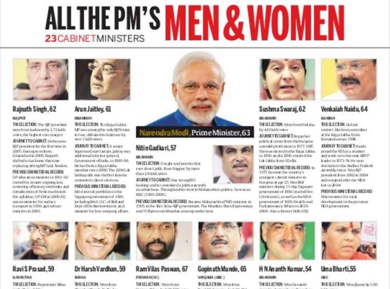 Narendra Modi's last Cabinet reshuffle had 21 new faces | The ...