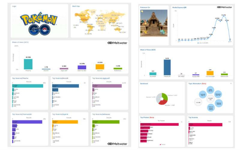 Pokémon GO: Social media chatter will decide where the game