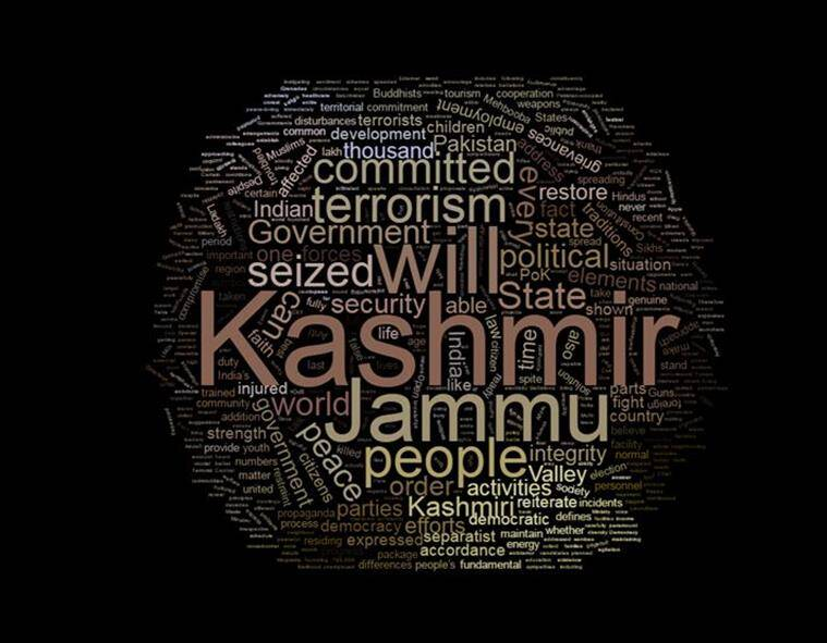 A word cloud showing the words used most by Prime Minister Narendra Modi in his address at the all-party meeting.