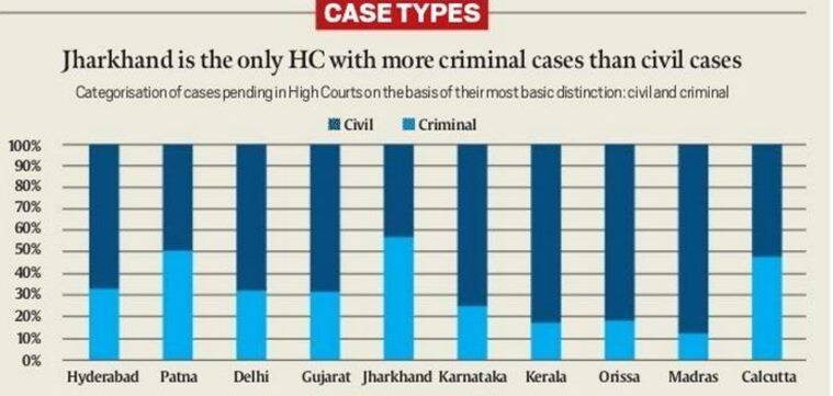 case types 759