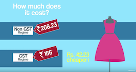 Explained: How Will GST Work?