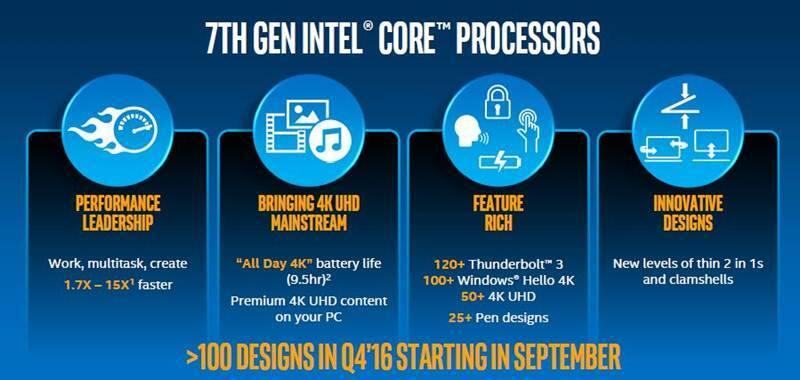 Intel, Intel 7th generation core processors, Intel 7th generation core processors launch, Intel 7th generation core processors features, Intel 7th generation core processors specifications, Intel 7th generation core processors price, Intel 7th generation core processors availability, gadgets, core processors, tech news, technology
