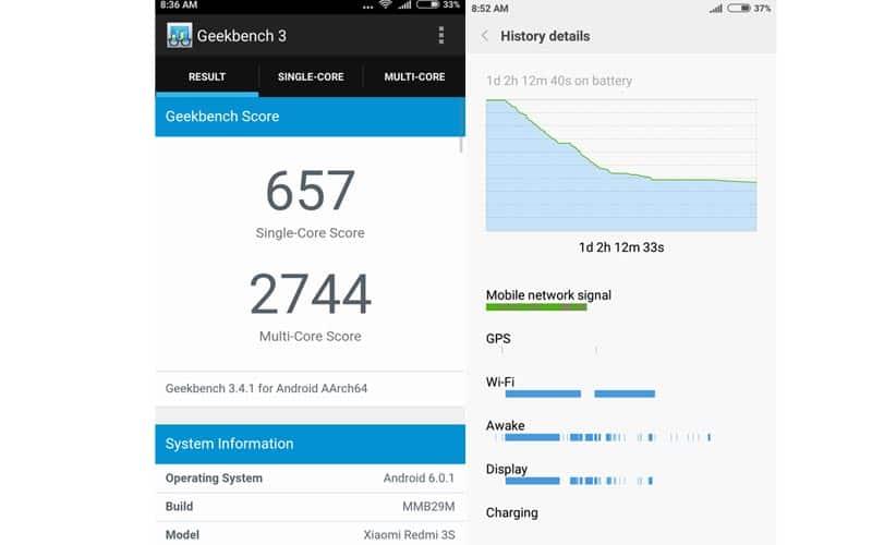 Xiaomi Redmi 3S, Redmi 3S Prime, Redmi 3S Prime sale, Redmi 3S sale, Redmi price, Redmi 3S specs, Redmi 3S features, Redmi 3S vs Redmi Note 3, Redmi 3S prime price