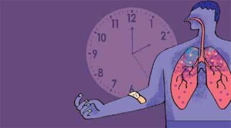 tb in India, TB patients, TB disease, TB medicine, tuberculosis, tuberculosis, tb drug, Inida TB cases, india news, health news