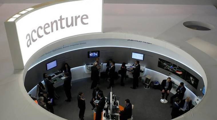 Accenture q4 Results Top Estimates; increases semi-annual cash dividend by 10%