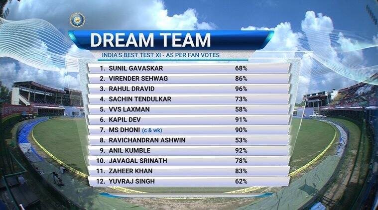 India, India Tests, India Tests dream team, India dream team cricket, India dream team, Sourav Ganguly, Ganguly, Ganguly India Tests, cricket, cricket news, sports, sports news