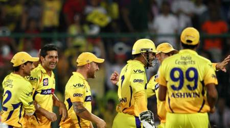Supreme Court, SC, SC cases, SC cricket cases, SC IPL, SC CSK, CSK, Chennai Super Kings, CSK ban, CSK ipl ban, ipl ban, sports, sports news, cricket, cricket news