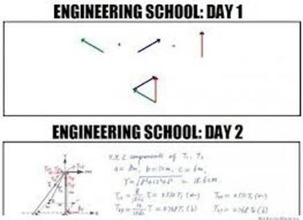 On Engineer's Day, presenting 15 jokes that engineers have had to deal with