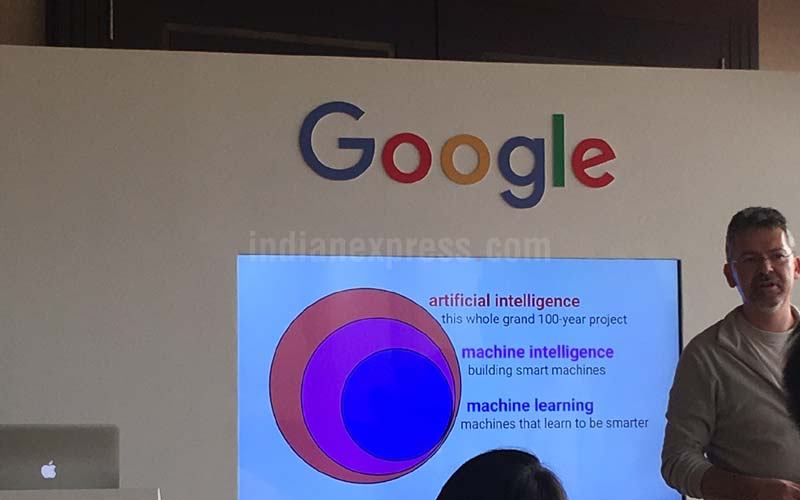 Google, Google Machine Learning, Google Machine Learning AI, Google Search, Google Artificial Intelligence, Google AI, Google ML how it works, Google Machine Learning how it works, Google India, Google for India event