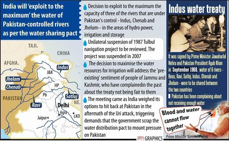 NEW DELHI : Indus Water Treaty.PTI GRAPHICS (PTI9_26_2016_000255B)