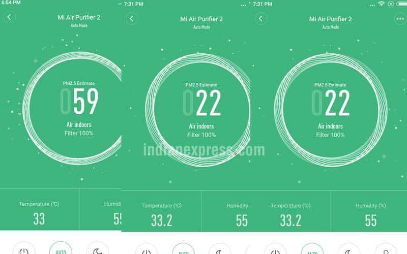 Xiaomi, Mi Air Purifier 2, Xiaomi Mi Air Purifier 2 review, Xiaomi Mi Air Purifier 2 launch, Xiaomi Mi Air Purifier 2 price, Xiaomi Mi Air Purifier 2 features, Xiaomi Mi Air Purifier 2 specifications, Mi Air Purifier 2 how to use, buy Xiaomi Mi Air Purifier 2, gadgets, technology, technology news