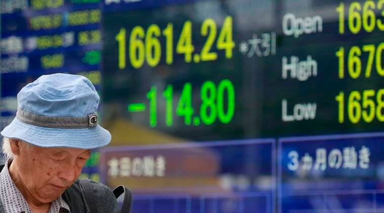 Nikkei, Japan markets, asian markets, stock markets, yen, dollar, Nikkei slips, business news, world market, latest news, Indian express