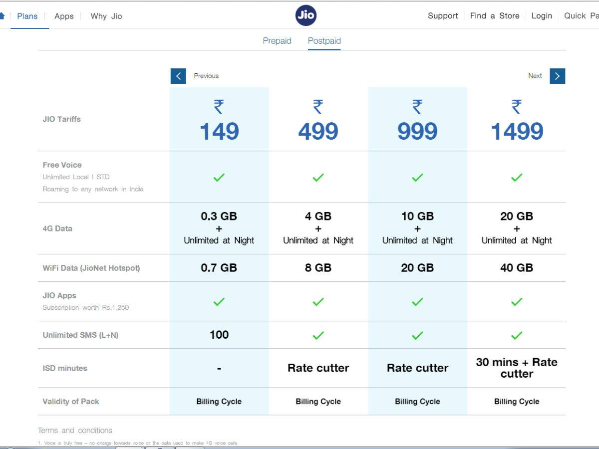 Reliance Jio 4G postpaid starts at Rs 149: Here's a look at