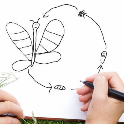 Father turns 6-yr-old son's doodles into real pictures and it's absolutely adorable