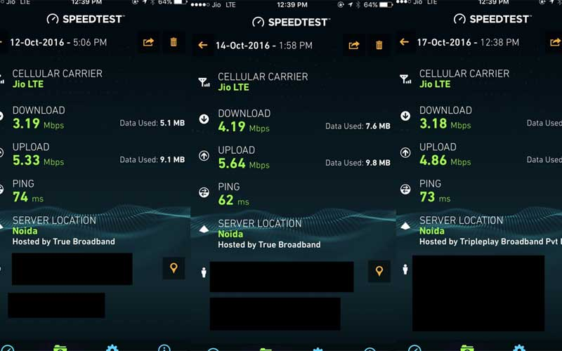 Reliance, Reliance jio 4G, Jio 4G, Jio 4G speeds, Jio 4G speeds down, Jio 4G download speeds, Jio FUP, Reliance jio speeds post FUP, Reliance jio FUP limit, LTE, speedtest, ookla, telecom, technology, technology news