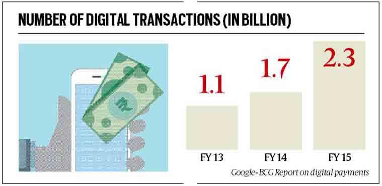 mobile banking, upi, sbi buddy, paytm, paytm account, money wallet, ewallet, online banking, news, india news, business news, mobile banking india
