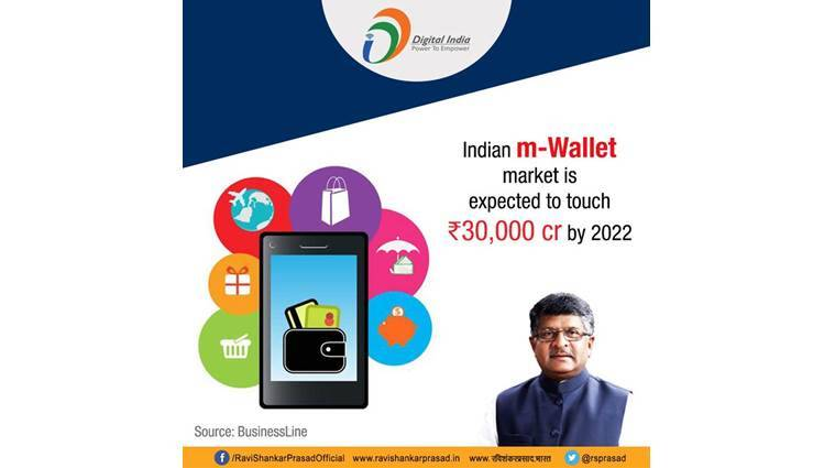 Ravi Shankar Prasad, Arun Jaitley, POS machines, 'Mobile Wallet' market in India, congress, India news, Latest news, Demonstration news, India news