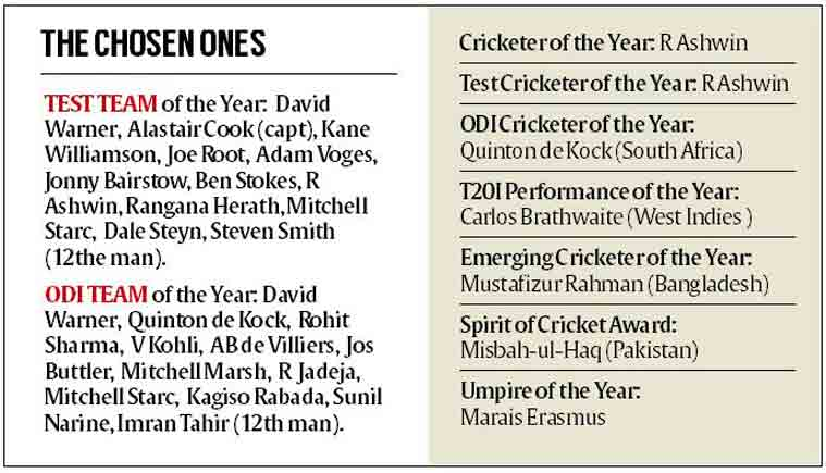Virat Kohli, Kohli, ICC ODI Team of the year, Alastair Cook, ICC Test team of the year, cricket news, Cricket