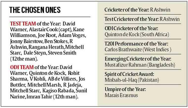 Virat Kohli, Kohli, ICC ODI Team of the year, Alastair Cook, ICC Test team of the year, cricket news, Cricket