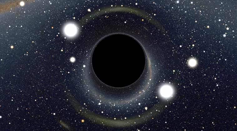 NASA, mission to study black holes, Space telescopes mission, IXPE mission, NASA astrophysics explorers program, IXPE 2020 mission, 2020 mission to study blackholes, NASA HQ, Science, Science news