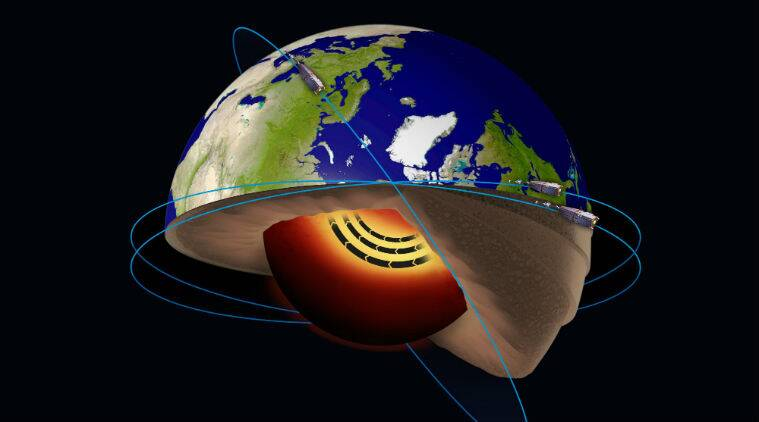 silicon, elements, earth core elements, iron, nickel, earth interiors, earth's inner core, inner core temperature, science, technology, science news