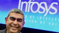 vishak sikka, infosys, vishal sikka resigns, infosys ceo resigns, vishal sikka, sensex drops, infosys markets, infosys md resigns, infosys shares, indian express news