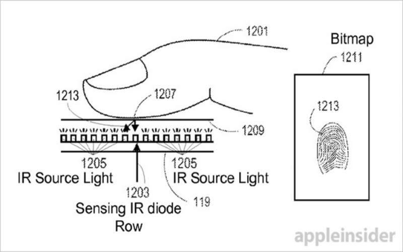 Apple iPhone 8, Apple patent bezel-less iPhone, Apple new patent, Apple iPhone 8 bezel-less, iPhone 8 TouchID, iPhone TouchID, fingerprint sensing microLED display, iPhone 8 rumours, iPhone 8 release date, iPhone 8 OLED, technology, technology news