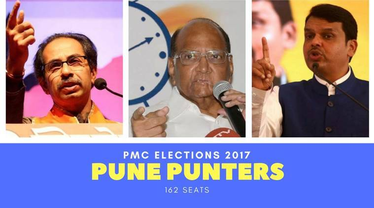 PMC Election Results 2017 highlights: BJP falls short of majority, wins 77 wards