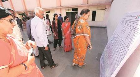 maharashtra civic polls, maharashtra civic elections, election commission initiative, candidates details, educational qualification, assets, criminal records, contesting candidates, polling booths, india news, indian express news