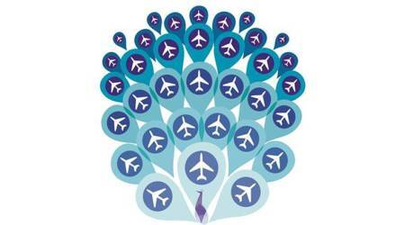 regional connectivity scheme, RCS, airports, new airports, rcs bidding, indian express news