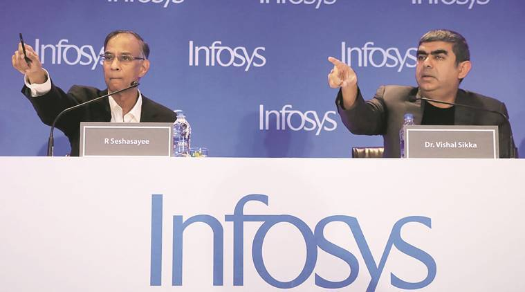 T V Mohandas Pa, infosys, infosys crisis, founder crisis, CFO, CFO exit, vishal sikka, chief financial officer, indian express news, economy, business news, companies
