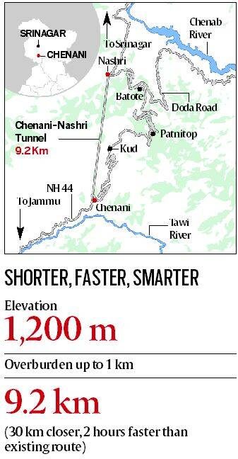 tunnel train, Chennai-Nashri Tunnel, chennai nashri tunnel, chennai nashri train, narendra modi, pm modi, longest road tunnel, Jammu kashmir tunnel, national highway, Himalayan terrain, Integrated Tunnel Control Room, indian express news, india news, indian express explained