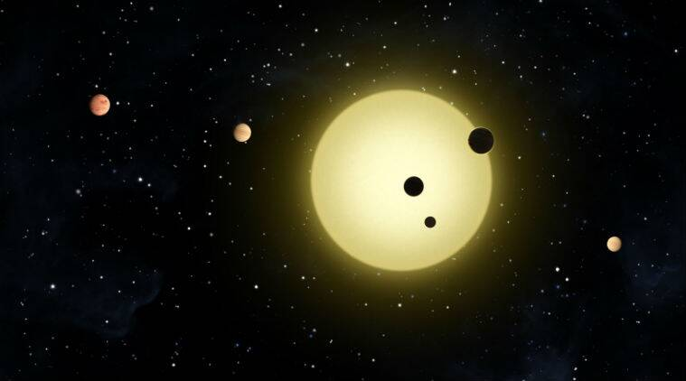 Lost planet, Kepler-150 f,exoplanets, 3000 light years away, long orbit, Kepler 150 system, transit signals, Science, Science news