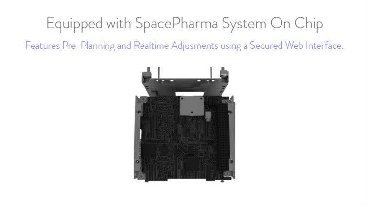 SpacePharma, Swiss Israeli company, International Space Station, miniature lab, custom built glass chips, absence of gravity, microgravity, weightlessness, four experiments in space, German research institute, Science, Science news