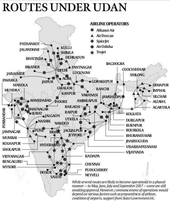 UDAN, what is udan, udan full form, udan flights, udan flight rates, india aviation, udan routes, udan carriers, indian express news, business news, india news, latest news